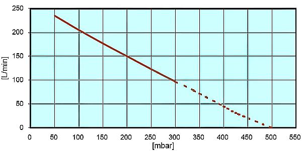 hp-150 grafik.jpg